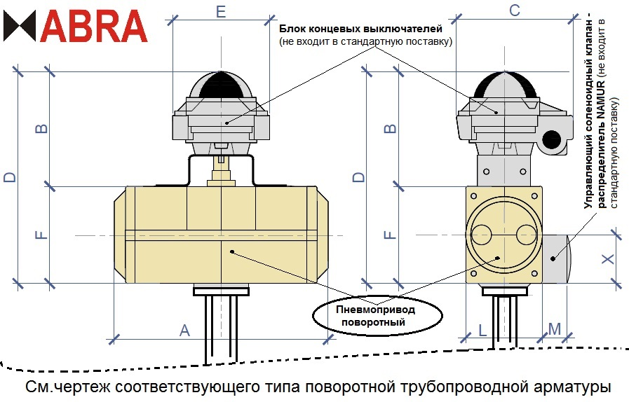 Габаритные размеры обвязки крана шарового нержавеющего ABRA BV пневмоприводом поворотным: