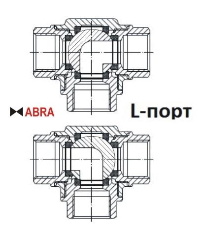 Схема работы: Шаровые краны трехходовые нержавеющие из стали AISI316 (CF8M) Ду 8-80 Ру40 резьба/резьба Тип ABRA-BV15 L-порт c ISO верхним фланцем, с рукояткой