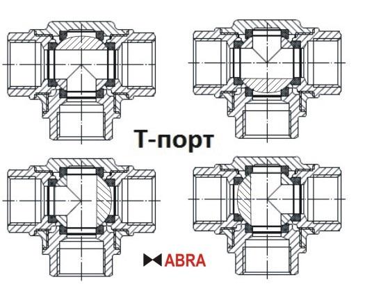 Схема работы: Шаровые краны трехходовые нержавеющие из стали AISI316 (CF8M) Ду 8-80 Ру40 резьба/резьба Тип ABRA-BV15 T-порт c ISO верхним фланцем, с рукояткой