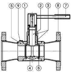 Спецификация материалов балансировочных клапанов BALLOREX Venturi / Баллорекс Вентури.