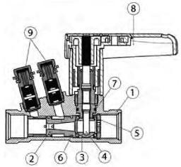 Спецификация материалов балансировочных клапанов BALLOREX Venturi / Баллорекс Вентури