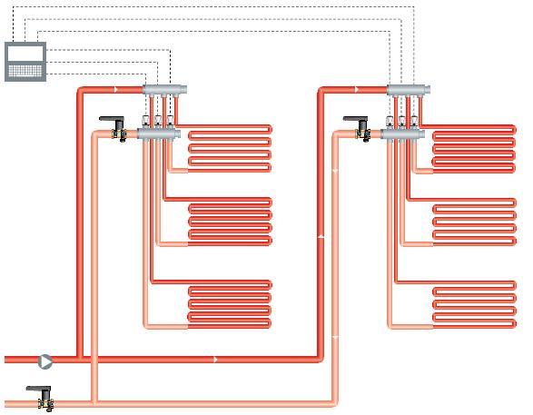 Применение балансировочных клапанов на гребенках отопления теплого пола. Клапаны Ballorex V, Баллорекс V.
