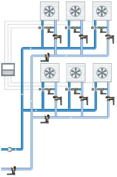 Применение балансировочных клапанов в система вентиляции, отопления с применением 3-х ходовых регулирующих клапанов (системы с устройствами активного регулирования) Клапаны Ballorex V, Баллорекс V.