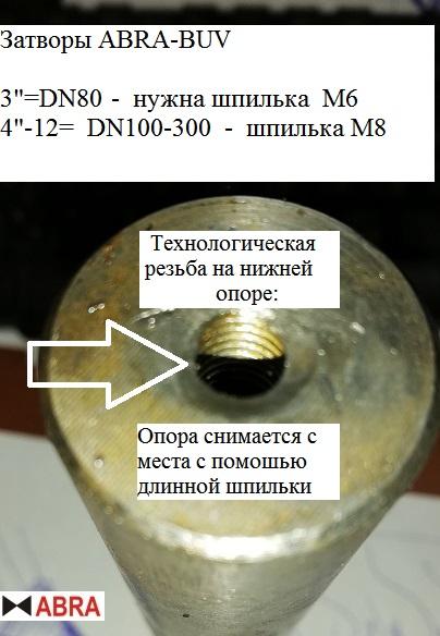 Инструкция по замене седлового уплотнения (седла) затворов поворотных дисковых ABRA-BUV-VF DN32-300