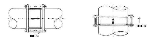 Разрешенные и запрещенные положения в установке обратного клапана двустворчатого межфланцевого баттерфляй ABRA-D-122-EN