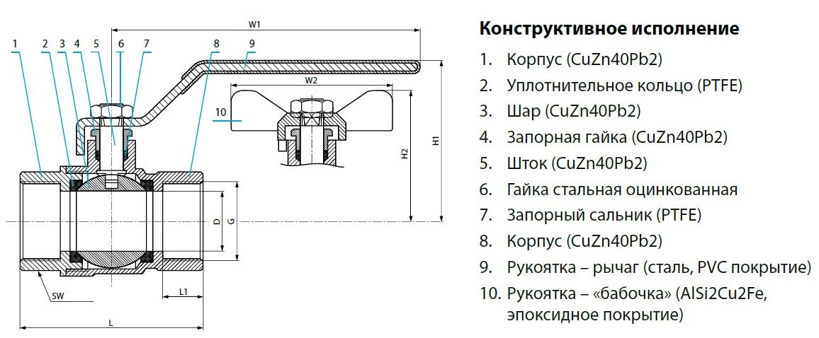 Шаровой кран полнопроходный COMAP серия 640 и 6406 DN8-100 PN30(PN16) Корпус и шар - никелированная латунь, уплотнения и седла - PTFE = тефлон, Рукоятка - качественный высокопрочный сплав алюминия