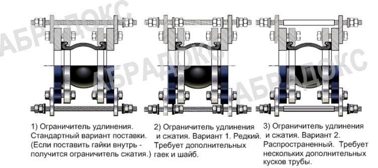 Контрольные (ограничительные) стержни для гибких вставок - компенсаторов ABRA фланцевых EJF/ Примеры наиболее распространенных вариантов крепления контрольных стержней на гибких вставках - компенсаторах фланцевых для различных технологических целей.