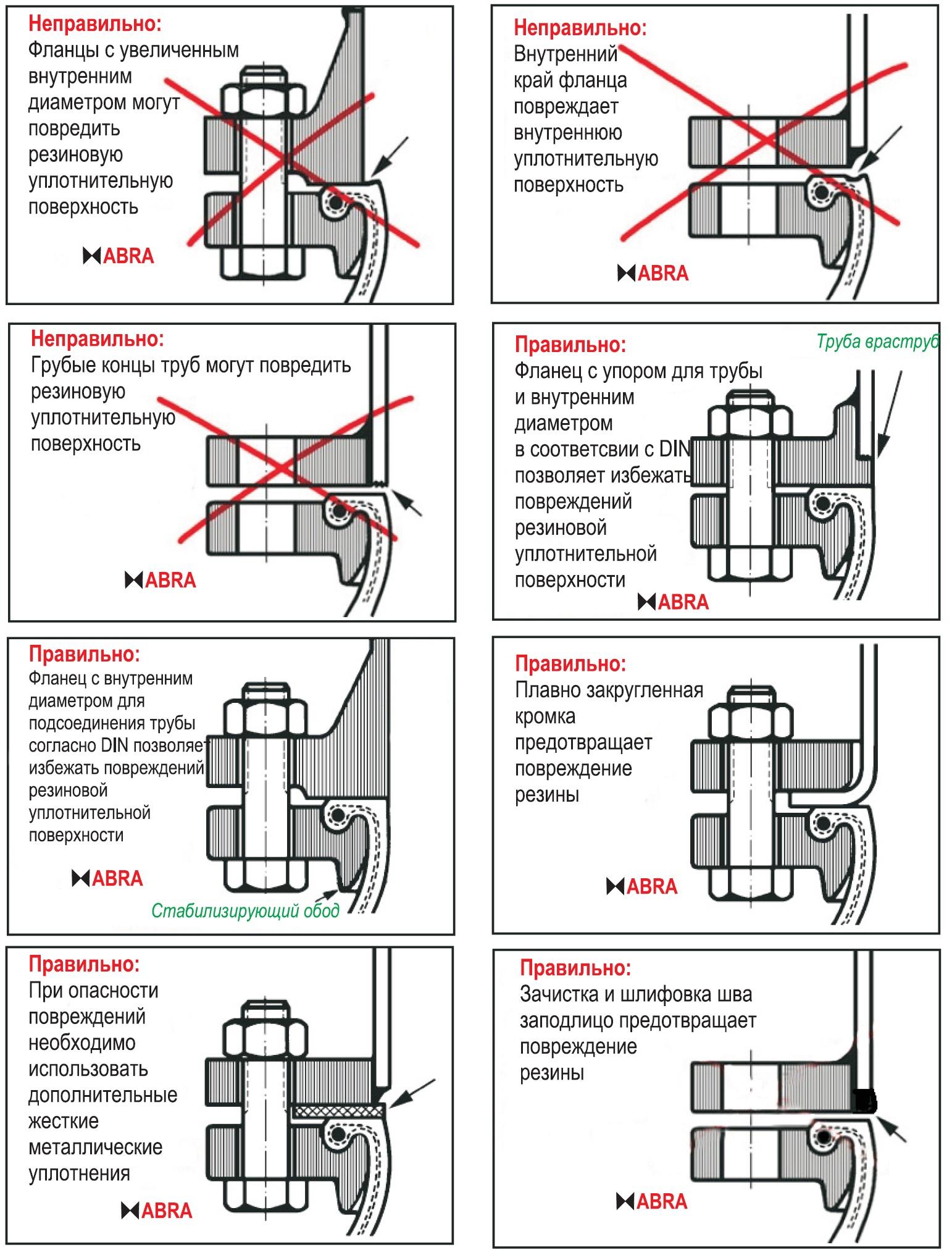 Обратите внимание на правильный подбор и подготовку фланцев к монтажу гибкой вставки (вибровставки) - виброкомпенсатора. Очень важным является использование динамометрического ключа. Моменты затяжки и последовательность операций см. ниже.