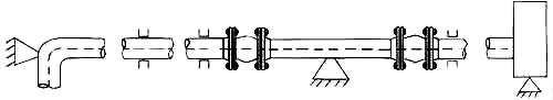 Основные правила установки вибровставки на трубу.
