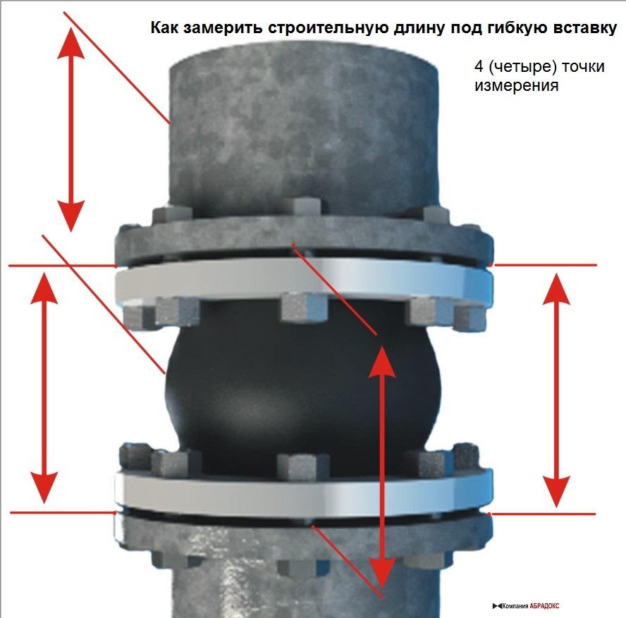 Как замерить строительную длину под гибике вставки (виброкомпенсаторы)