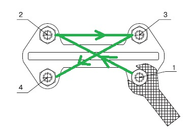 Шиберная задвижка - таблица максимального крутящего момента затяжки гаек на крышке сальника DN