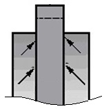 Силы, действующие на удлиненный шток при промерзании влажного грунта.